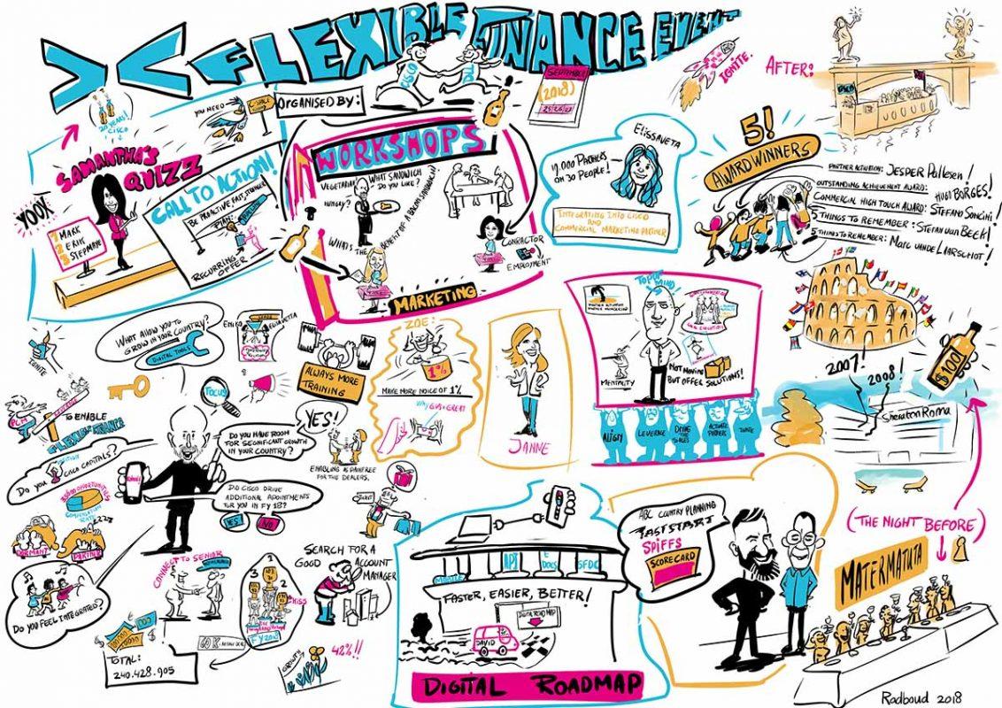 Live Scribe van meeting van DLL en Cisco. In cartoon vorm is deze samenwerking uitgebeeld.